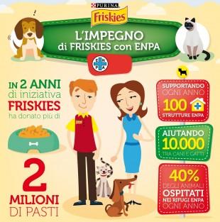 PARTE LA CAMPAGNA DI FOOD RAISING CHE DONA 1 MILIONE DI PASTI AI PET SENZA FAMIGLIA