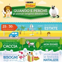 Infografica food raising - Copia