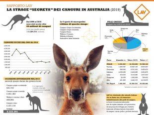 AUSTRALIA, EMERGENZA INCENDI